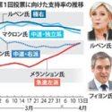 フランス大統領選